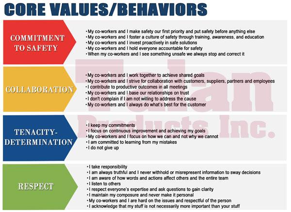 Core-Values1